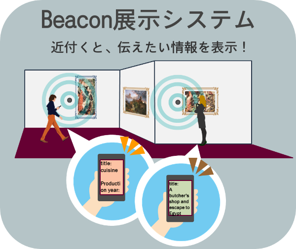 BeaconExhibition